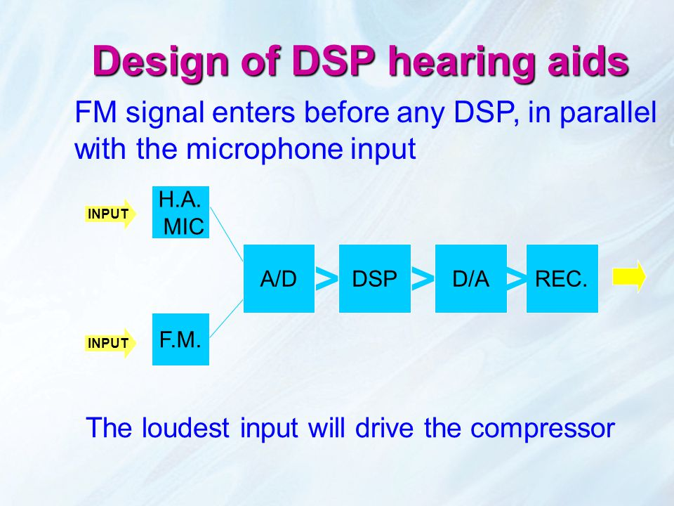 FM signal enters before any DSP, in parallel with the microphone input The loudest input will drive the compressor Design of DSP hearing aids H.A.