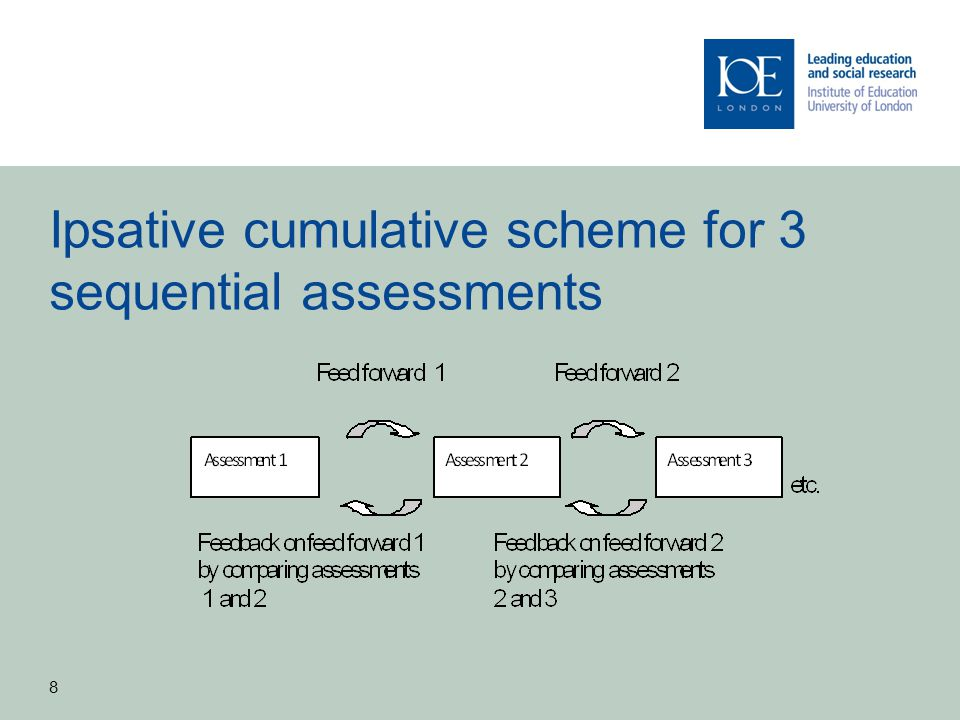The benefits of ipsative feedback The form helped some students reflect on feedback A structured approach such as including a submission form might help both students and tutors take a longer-term view of assessment Ipsative feedback can be motivational for distance learners 19