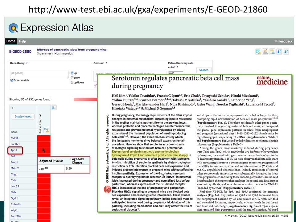 Kim et al. (2010) Nature Medicine 16:804—808