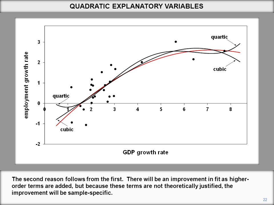 22 QUADRATIC EXPLANATORY VARIABLES The second reason follows from the first.