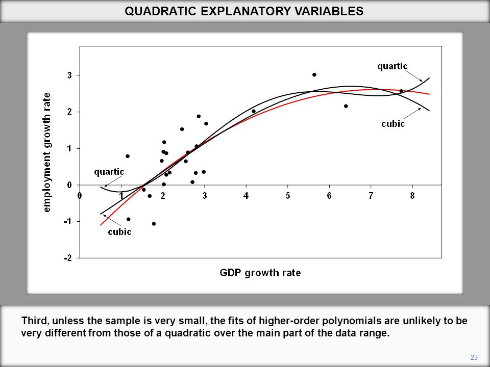 23 QUADRATIC EXPLANATORY VARIABLES Third, unless the sample is very small, the fits of higher-order polynomials are unlikely to be very different from those of a quadratic over the main part of the data range.