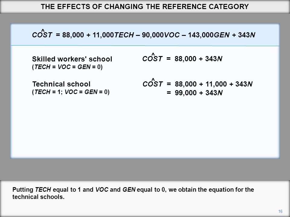 16 Putting TECH equal to 1 and VOC and GEN equal to 0, we obtain the equation for the technical schools. THE EFFECTS OF CHANGING THE REFERENCE CATEGOR