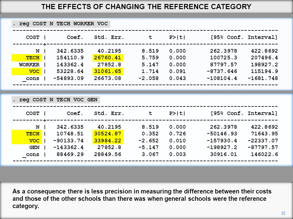 32 As a consequence there is less precision in measuring the difference between their costs and those of the other schools than there was when general schools were the reference category.