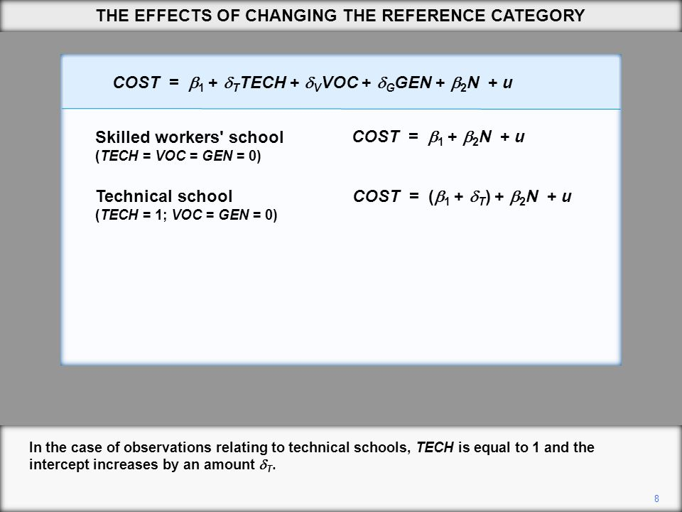 8 In the case of observations relating to technical schools, TECH is equal to 1 and the intercept increases by an amount  T. THE EFFECTS OF CHANGING