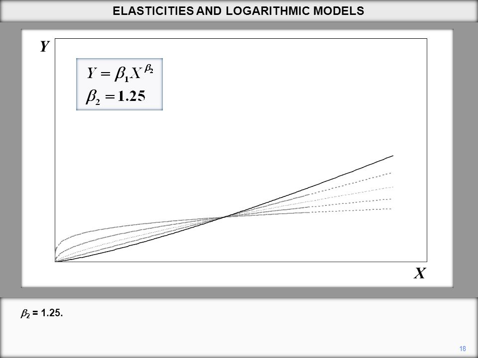 18 Y X ELASTICITIES AND LOGARITHMIC MODELS  2 = 1.25.