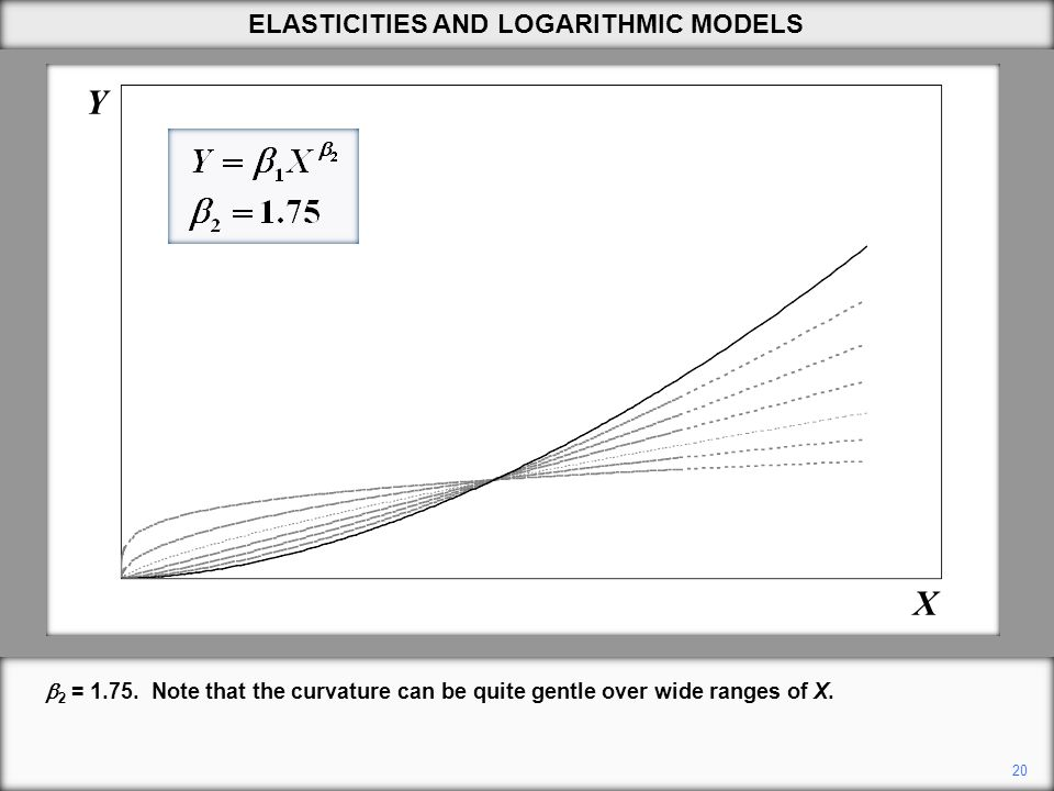 20 Y X ELASTICITIES AND LOGARITHMIC MODELS  2 = 1.75.
