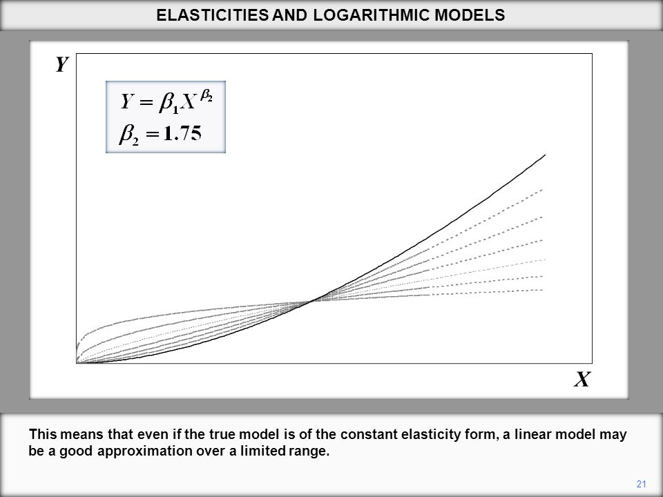 21 Y X ELASTICITIES AND LOGARITHMIC MODELS This means that even if the true model is of the constant elasticity form, a linear model may be a good app