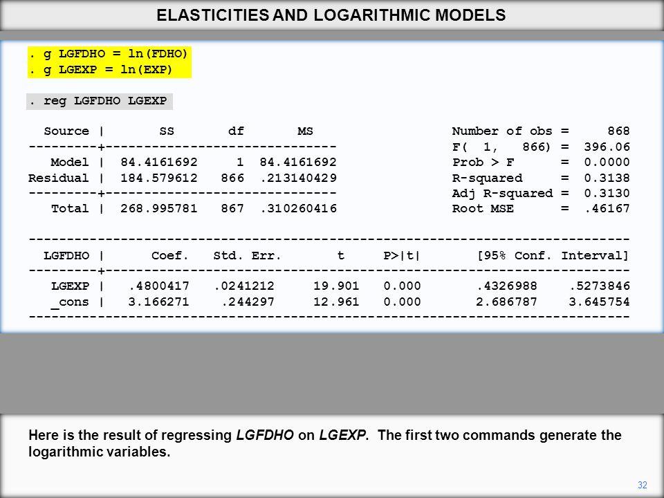 g LGFDHO = ln(FDHO). g LGEXP = ln(EXP).