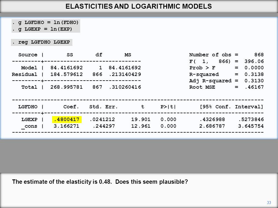 33 The estimate of the elasticity is 0.48. Does this seem plausible.