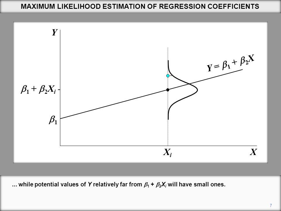 X Y XiXi 11  1  +  2 X i Y =  1  +  2 X 7...