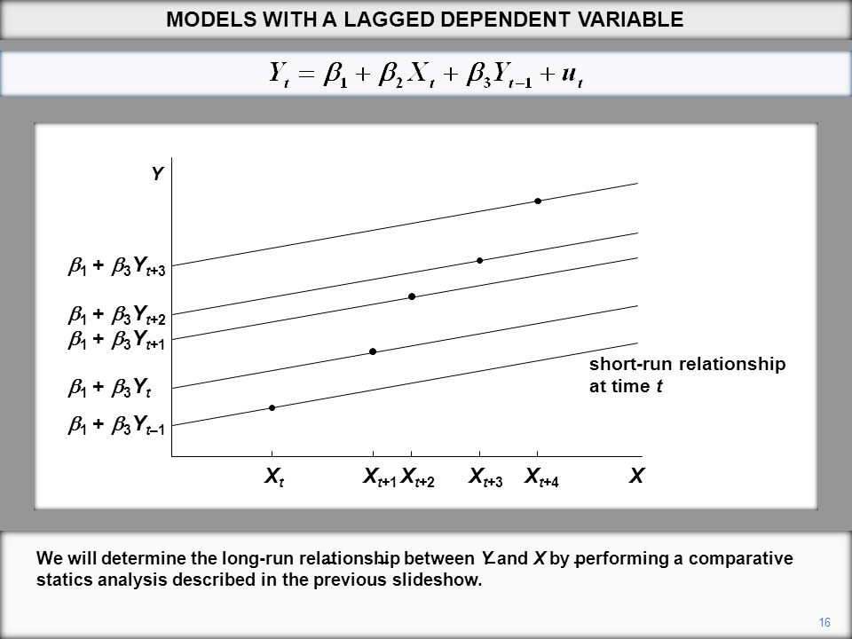 16 We will determine the long-run relationship between Y and X by performing a comparative statics analysis described in the previous slideshow. MODEL
