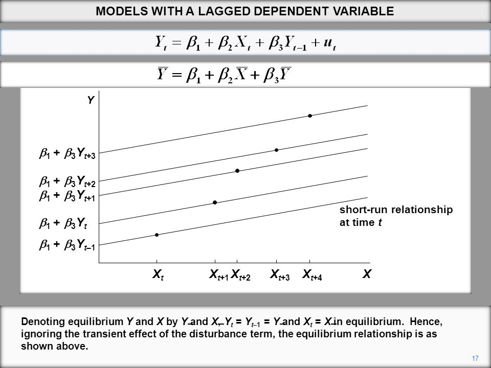 17 Denoting equilibrium Y and X by Y and X, Y t = Y t–1 = Y and X t = X in equilibrium. Hence, ignoring the transient effect of the disturbance term,