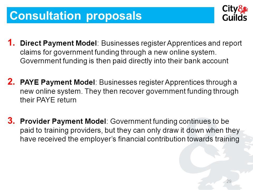 Consultation proposals 1.