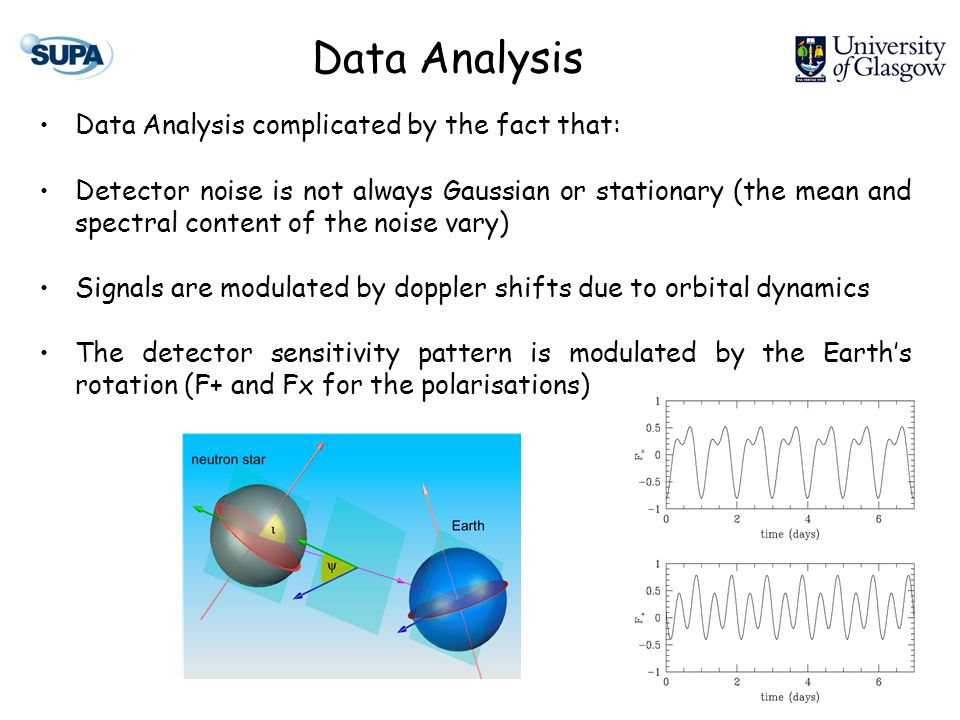 Data Analysis complicated by the fact that: Detector noise is not always Gaussian or stationary (the mean and spectral content of the noise vary) Signals are modulated by doppler shifts due to orbital dynamics The detector sensitivity pattern is modulated by the Earth's rotation (F+ and Fx for the polarisations) Data Analysis