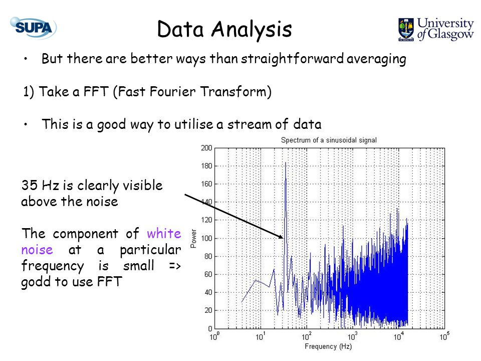 But there are better ways than straightforward averaging 1) Take a FFT (Fast Fourier Transform) This is a good way to utilise a stream of data Data An