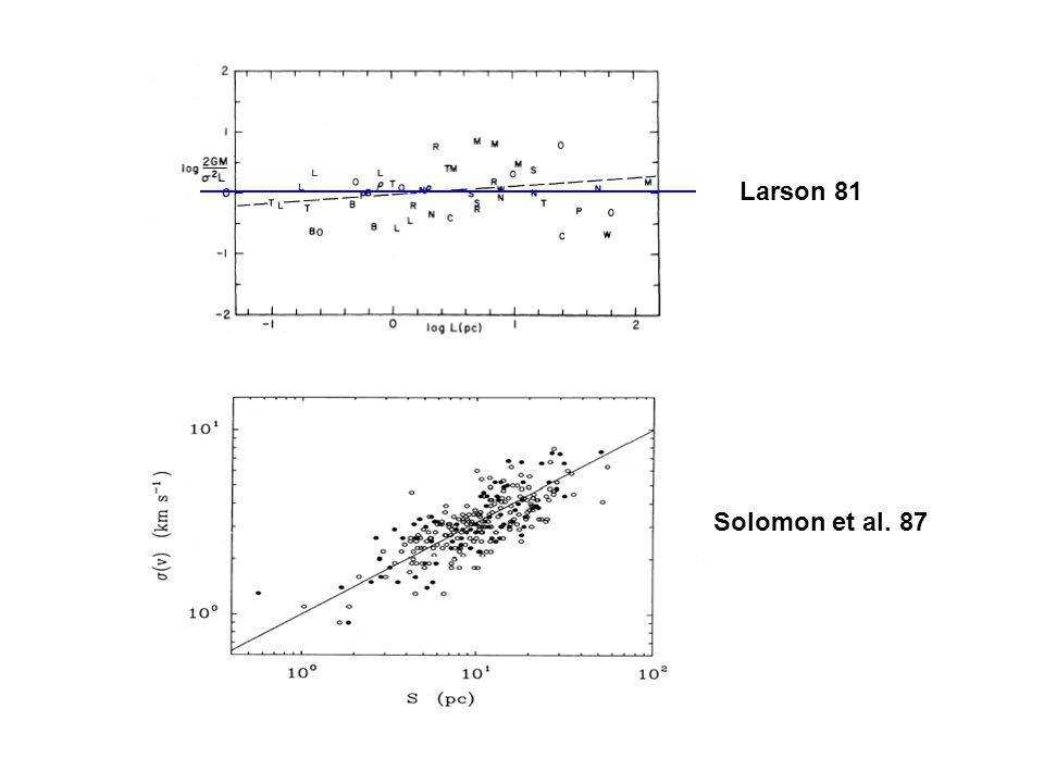 Larson 81 Solomon et al. 87
