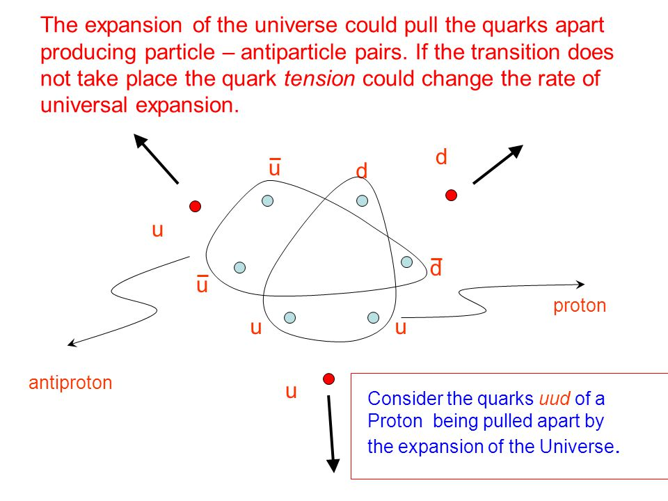 Galactic rotation curves without dark matter??