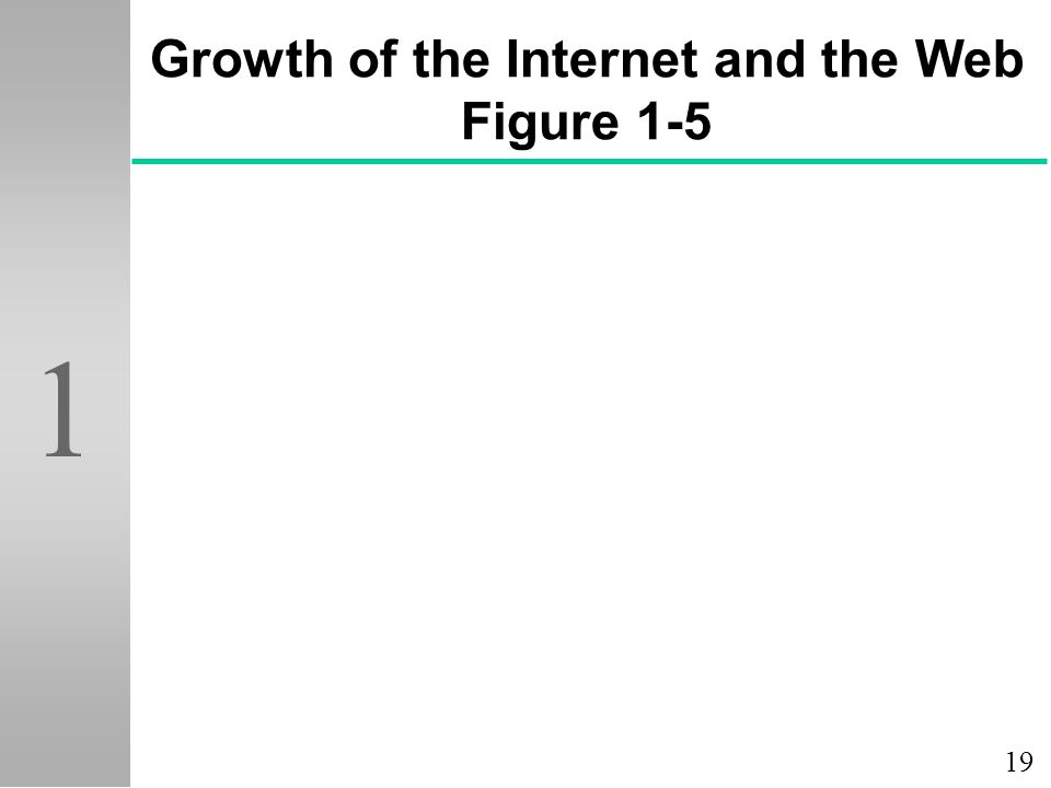 19 1 Growth of the Internet and the Web Figure 1-5