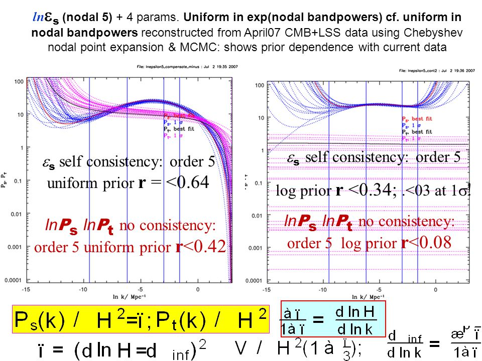 ln  s (nodal 5) + 4 params. Uniform in exp(nodal bandpowers) cf.