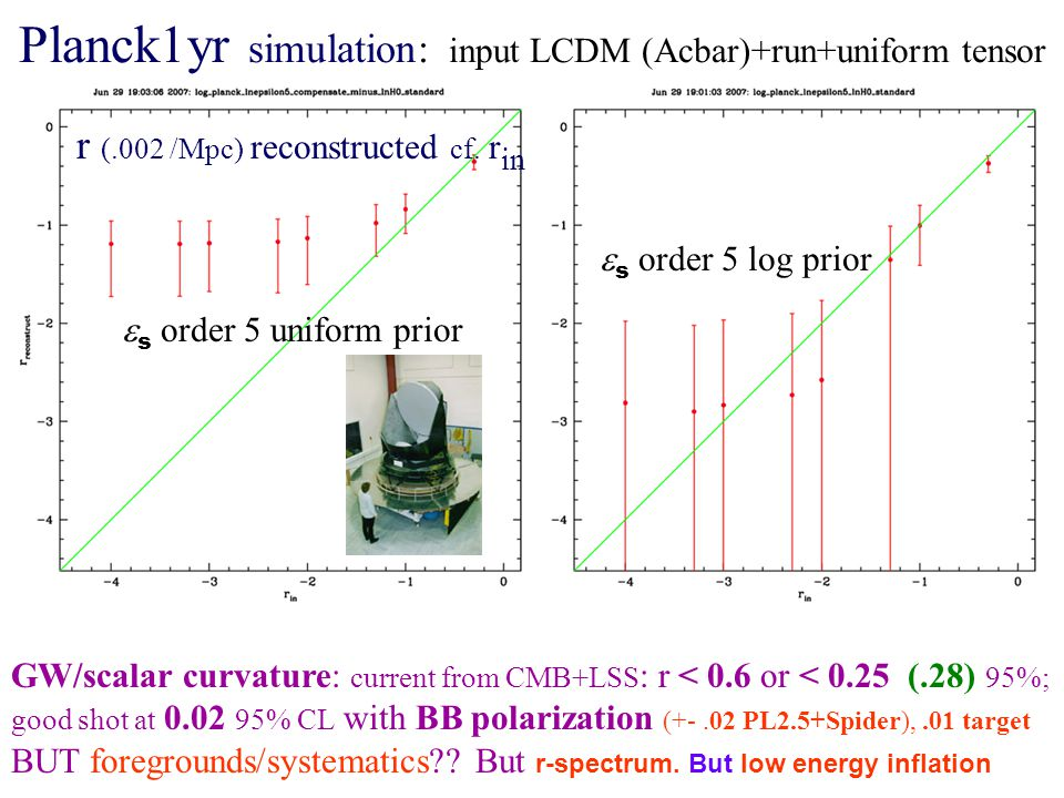 Planck1yr simulation: input LCDM (Acbar)+run+uniform tensor r (.002 /Mpc) reconstructed cf.