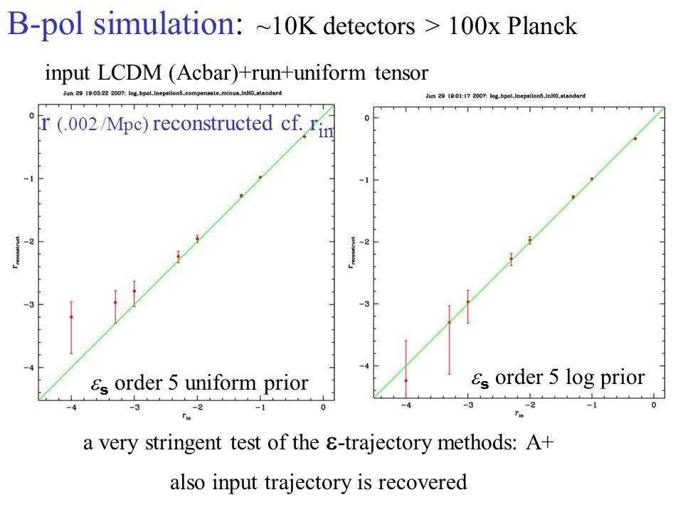 B-pol simulation: ~10K detectors > 100x Planck input LCDM (Acbar)+run+uniform tensor r (.002 /Mpc) reconstructed cf.