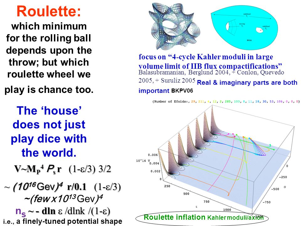 Roulette inflation Kahler moduli/axion Roulette: which minimum for the rolling ball depends upon the throw; but which roulette wheel we play is chance