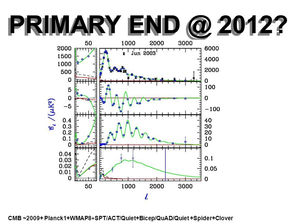 PRIMARY END @ 2012 CMB ~2009+ Planck1+WMAP8+SPT/ACT/Quiet+Bicep/QuAD/Quiet +Spider+Clover