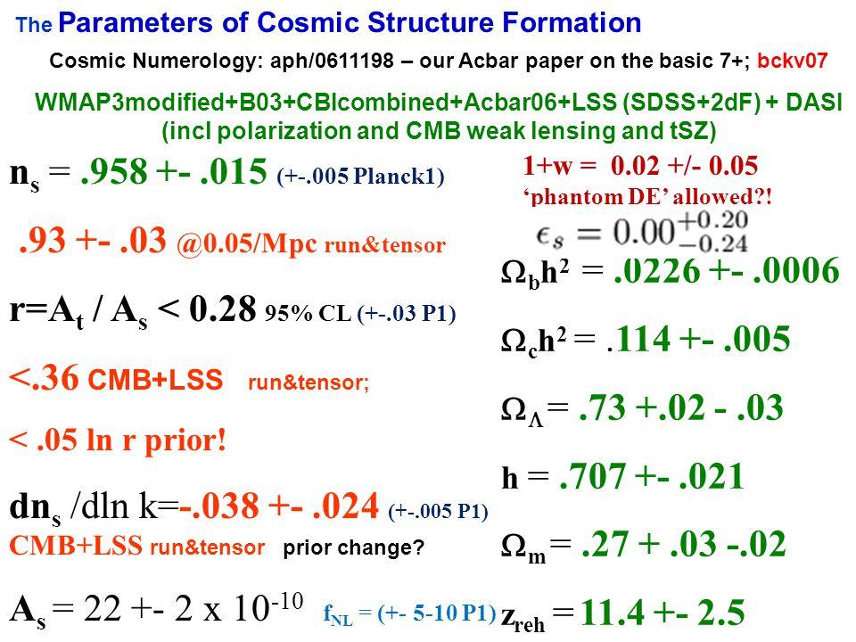 n s =.958 +-.015 (+-.005 Planck1).93 +-.03 @0.05/Mpc run&tensor r=A t / A s < 0.28 95% CL (+-.03 P1) <.36 CMB+LSS run&tensor; <.05 ln r prior.