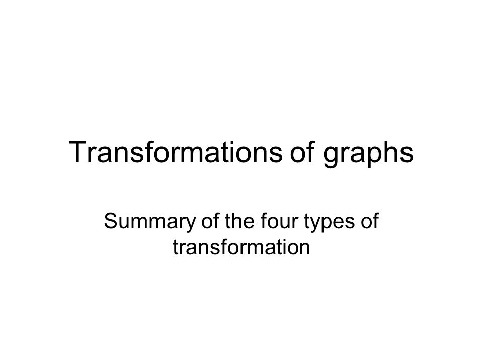 Transformations of graphs Summary of the four types of transformation