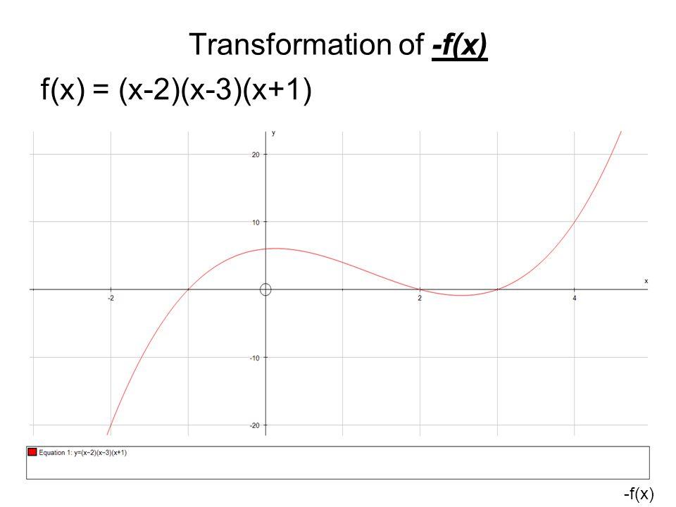 Transformation of -f(x) f(x) = (x-2)(x-3)(x+1) -f(x)