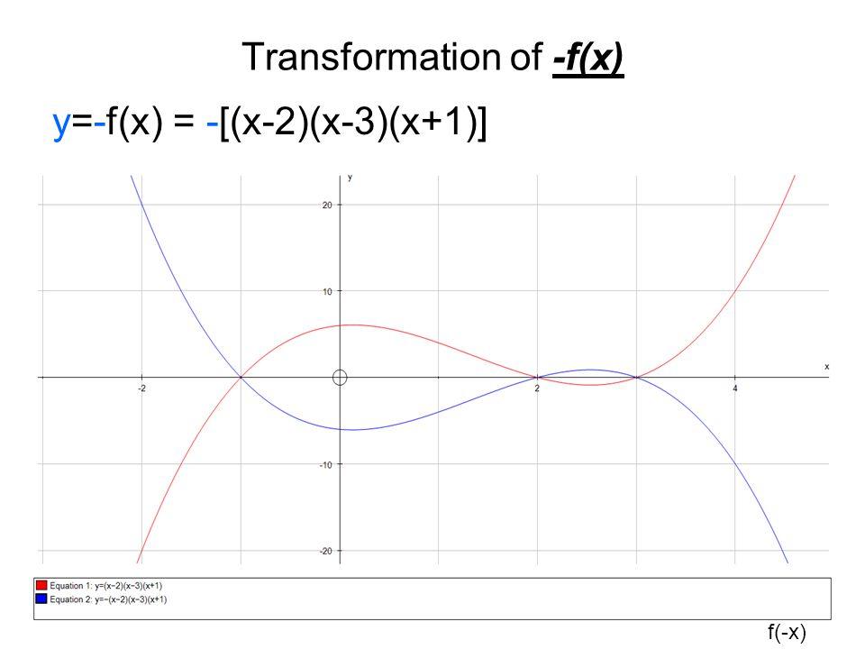 Transformation of -f(x) y=-f(x) = -[(x-2)(x-3)(x+1)] f(-x)