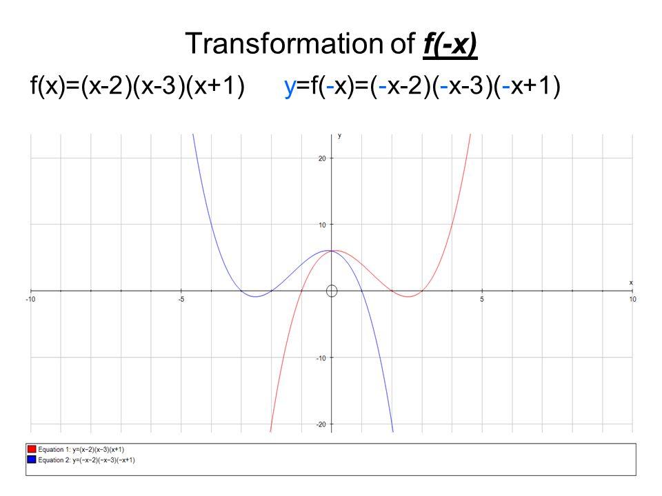 Transformation of f(-x) f(x)=(x-2)(x-3)(x+1) y=f(-x)=(-x-2)(-x-3)(-x+1)