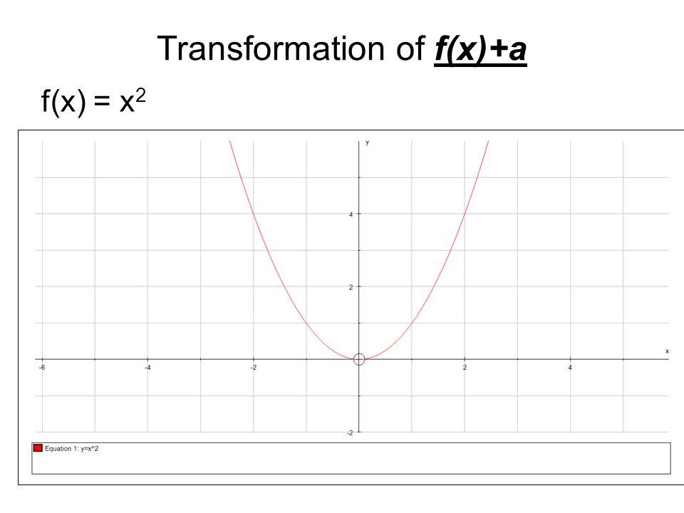Transformation of f(x)+a f(x) = x 2