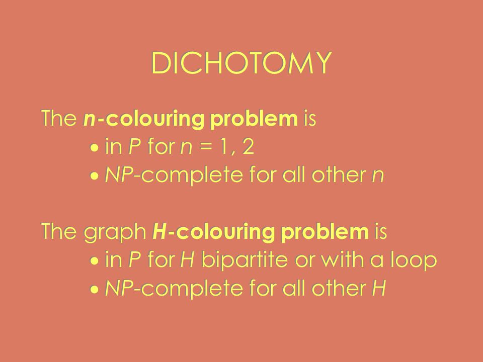 DICHOTOMY The n -colouring problem is  in P for n = 1, 2  NP-complete for all other n The graph H -colouring problem is  in P for H bipartite or with a loop  NP-complete for all other H The n -colouring problem is  in P for n = 1, 2  NP-complete for all other n The graph H -colouring problem is  in P for H bipartite or with a loop  NP-complete for all other H