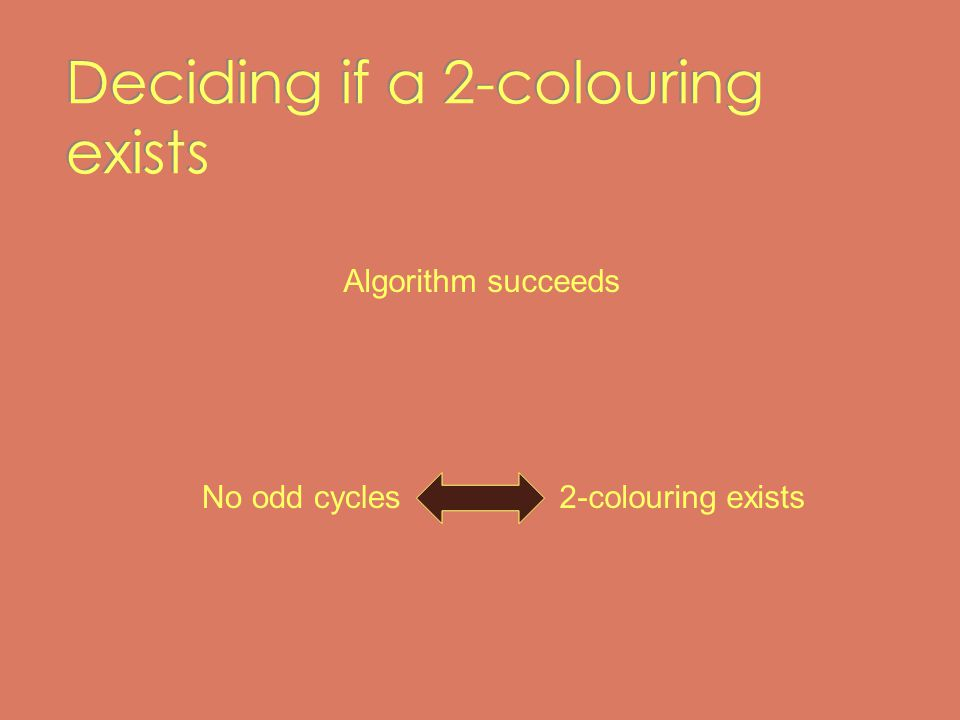 Deciding if a 2-colouring exists Algorithm succeeds 2-colouring existsNo odd cycles