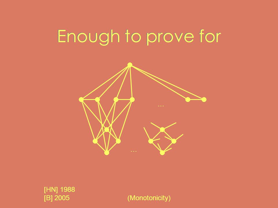 Enough to prove for … … [HN] 1988 [B] 2005(Monotonicity)