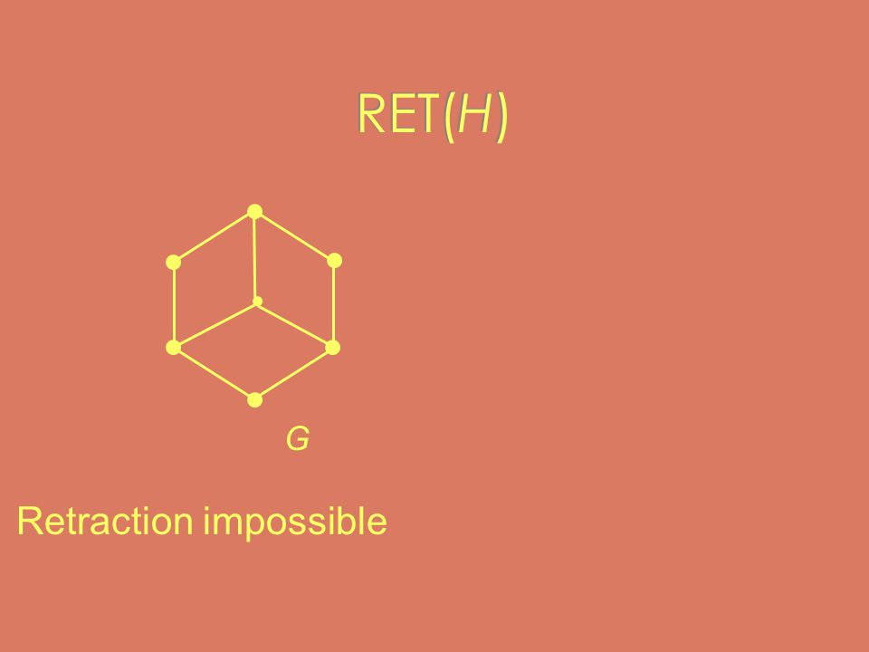 Retraction impossible G