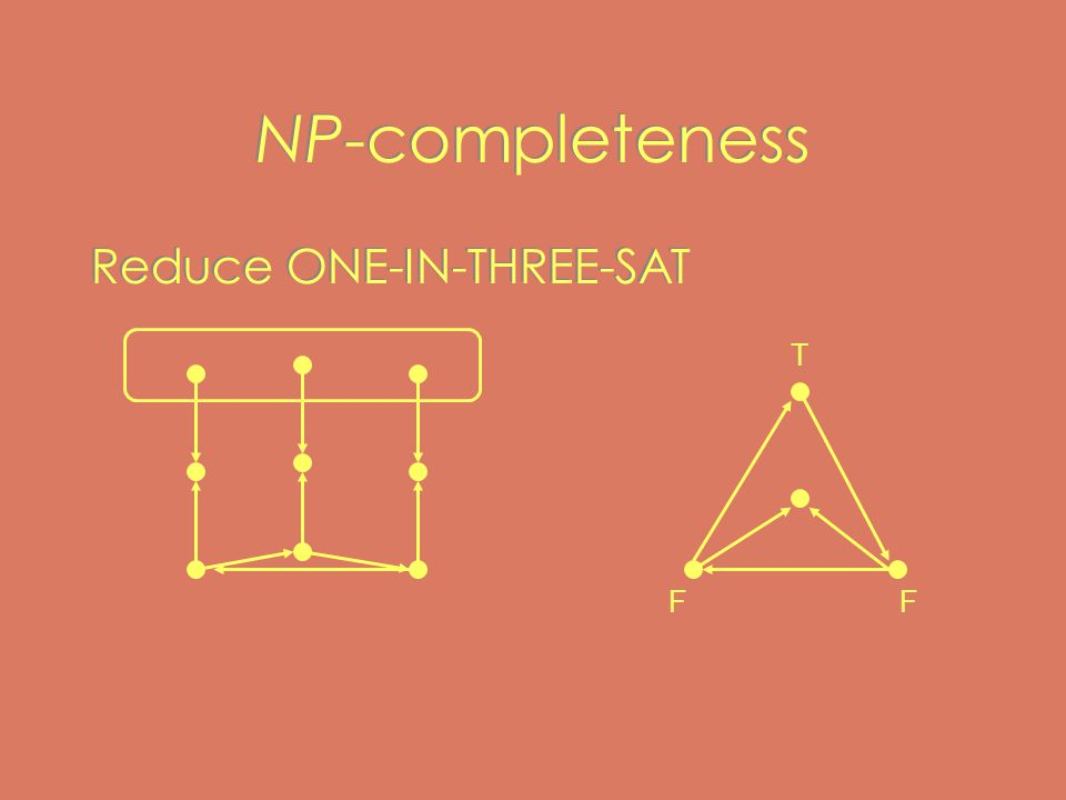 NP-completeness Reduce ONE-IN-THREE-SAT T FF