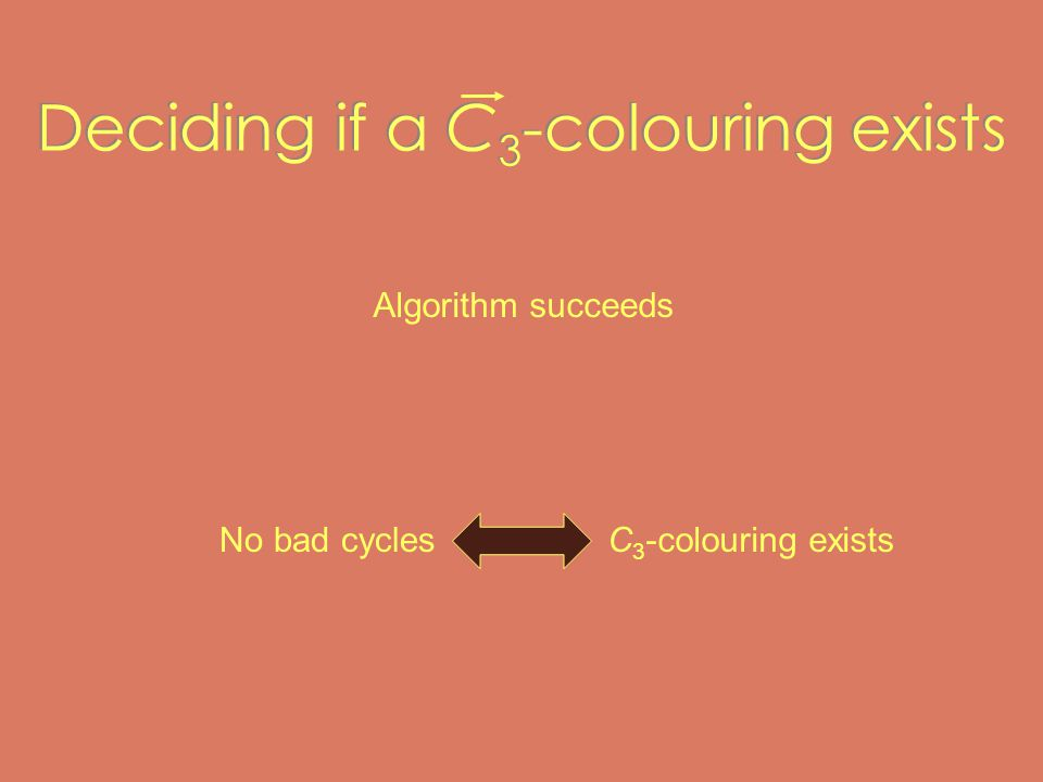 Algorithm succeeds C 3 -colouring existsNo bad cycles Deciding if a C 3 -colouring exists