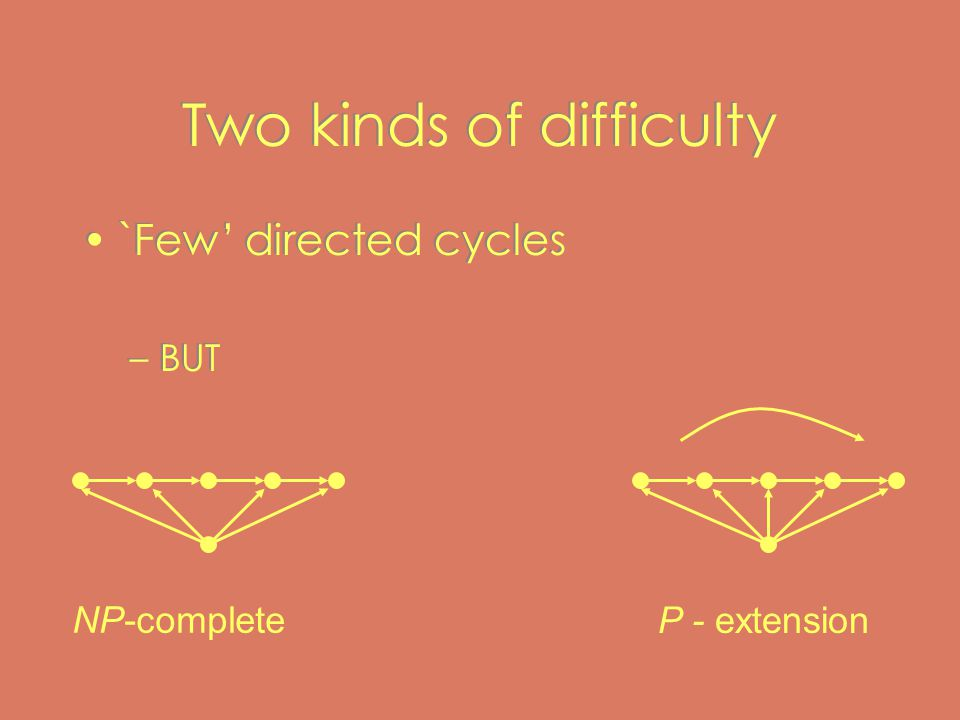 Two kinds of difficulty `Few' directed cycles –BUT `Few' directed cycles –BUT NP-complete P - extension