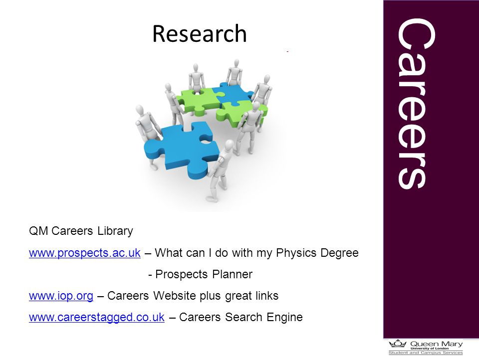 Careers Research QM Careers Library www.prospects.ac.ukwww.prospects.ac.uk – What can I do with my Physics Degree - Prospects Planner www.iop.orgwww.iop.org – Careers Website plus great links www.careerstagged.co.ukwww.careerstagged.co.uk – Careers Search Engine
