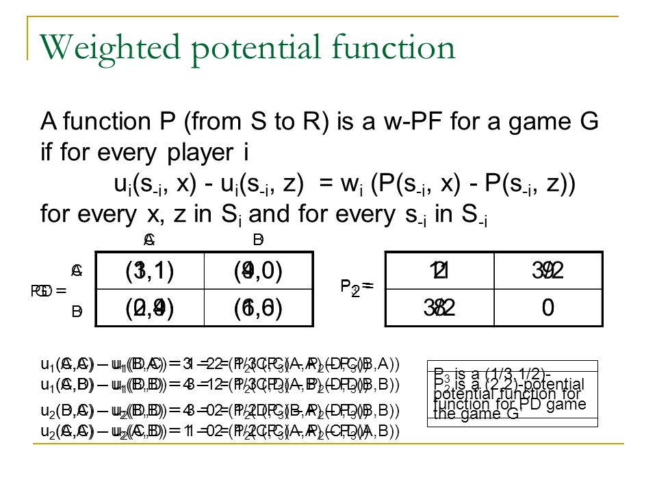 Weighted potential function (1,1)(9,0) (0,9)(6,6) PD = 23/2 0 P 2 = u 1 (C,C) – u 1 (D,C) = 1 = 2 (P 2 (C,C) – P 2 (D,C)) u 2 (D,C) – u 2 (D,D) = 3 = 2 (P 2 (D,C) – P 2 (D,D)) C C D D u 1 (C,D) – u 1 (D,D) = 3 = 2 (P 2 (C,D) – P 2 (D,D)) u 2 (C,C) – u 2 (C,D) = 1 = 2 (P 2 (C,C) – P 2 (C,D)) P 2 is a (2,2)-potential function for PD game A function P (from S to R) is a w-PF for a game G if for every player i u i (s -i, x) - u i (s -i, z) = w i (P(s -i, x) - P(s -i, z)) for every x, z in S i and for every s -i in S -i G' = (1,0)(2,4) (4,0)(3,1) 08 911 P 3 = u 1 (A,A) – u 1 (B,A) = 3 - 2 = 1/3 (P 3 (A,A) – P 3 (B,A)) u 2 (B,A) – u 2 (B,B) = 4 - 0 = 1/2 (P 3 (B,A) – P 3 (B,B)) A A B B u 1 (A,B) – u 1 (B,B) = 4 - 1 = 1/3 (P 3 (A,B) – P 3 (B,B)) u 2 (A,A) – u 2 (A,B) = 1 - 0 = 1/2 (P 3 (A,A) – P 3 (A,B)) P 3 is a (1/3,1/2)- potential function for the game G'