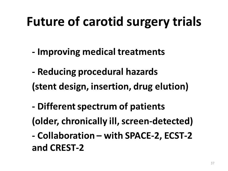 Future of carotid surgery trials - Improving medical treatments - Reducing procedural hazards (stent design, insertion, drug elution) - Different spec