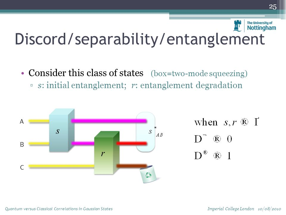 Consider this class of states (box=two-mode squeezing) ▫s: initial entanglement; r: entanglement degradation 25 Imperial College London 10/08/2010 Quantum versus Classical Correlations in Gaussian States Discord/separability/entanglement s ABCABC r