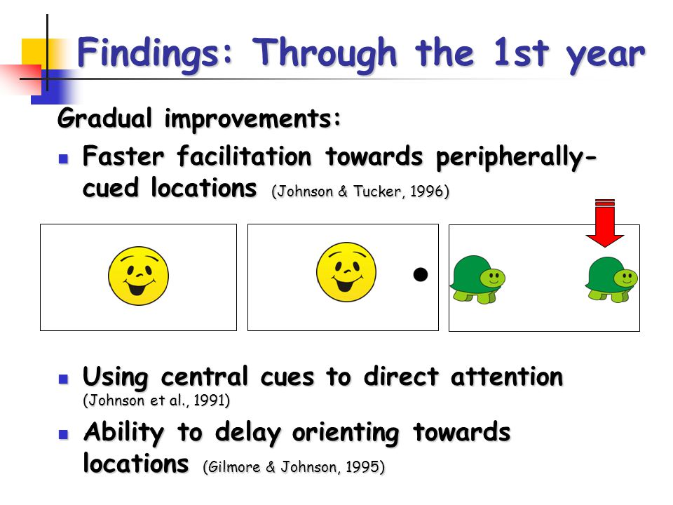 Gradual improvements: Faster facilitation towards peripherally- cued locations (Johnson & Tucker, 1996) Faster facilitation towards peripherally- cued locations (Johnson & Tucker, 1996) Using central cues to direct attention (Johnson et al., 1991) Using central cues to direct attention (Johnson et al., 1991) Ability to delay orienting towards locations (Gilmore & Johnson, 1995) Ability to delay orienting towards locations (Gilmore & Johnson, 1995) Findings: Through the 1st year