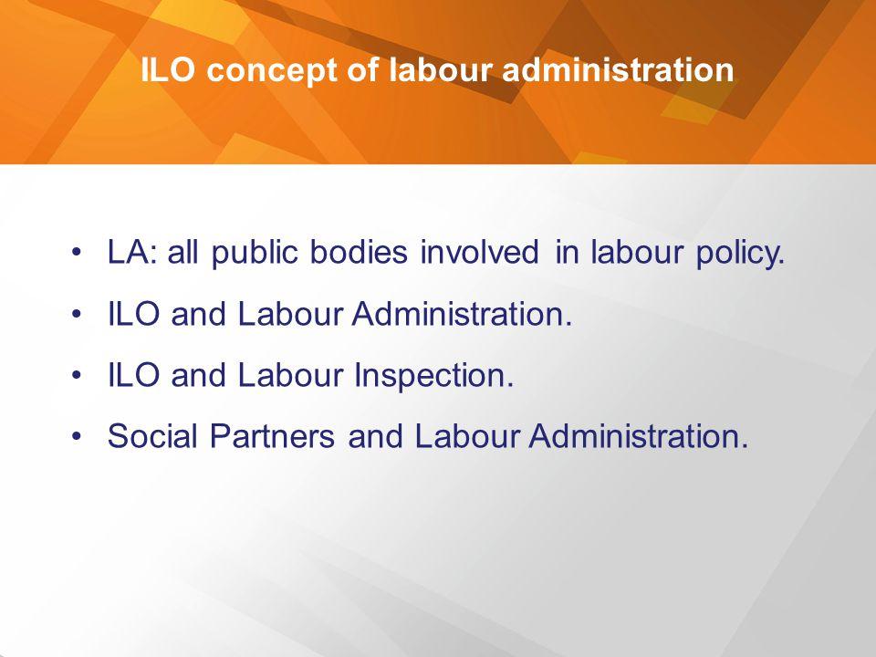 ILO concept of labour administration LA: all public bodies involved in labour policy. ILO and Labour Administration. ILO and Labour Inspection. Social