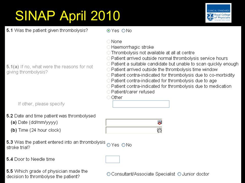 SINAP April 2010