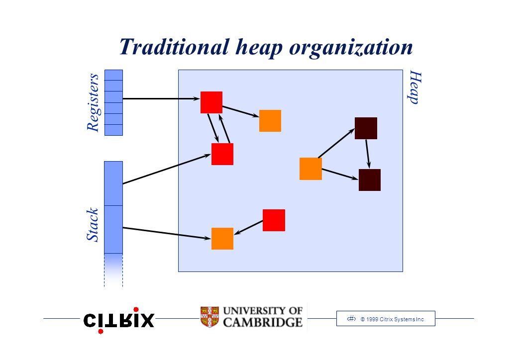 13 © 1999 Citrix Systems Inc Results - Jar