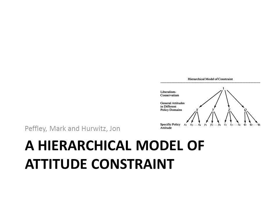 A HIERARCHICAL MODEL OF ATTITUDE CONSTRAINT Peffley, Mark and Hurwitz, Jon