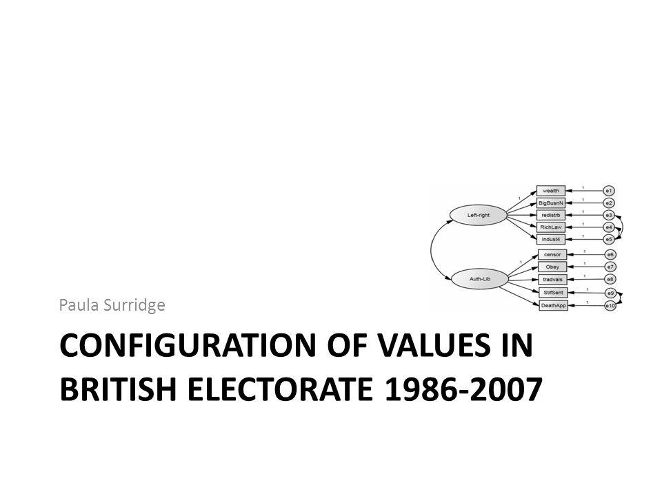CONFIGURATION OF VALUES IN BRITISH ELECTORATE 1986-2007 Paula Surridge
